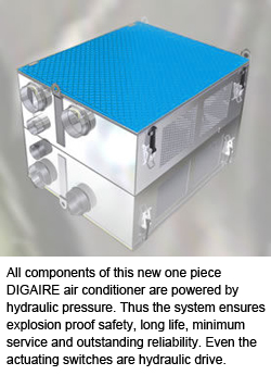 Polar Mobility DIGAIRE Air Conditioner